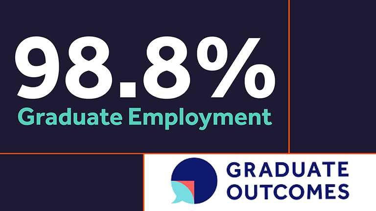 Harper Adams graduates achieve one of the highest employment rates in the UK