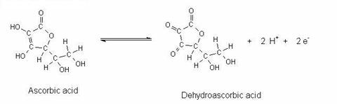 Molecular structure of ascorbic acid and dehydroascorbic acid